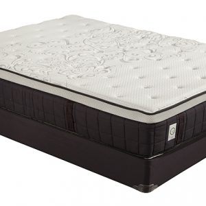 Pocketed Coils Mattresses